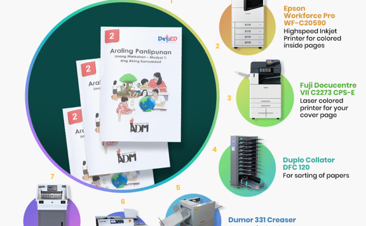 DON'T JUST PRINT, PRINT TO FINISH! HERE'S YOUR GUIDE TO A COMPLETE SYSTEM FOR YOUR SCHOOL